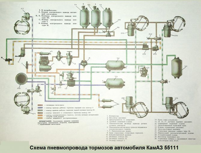 Военный КамАЗ 55111