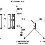 Замена Датчика Скорости Ваз 2107 Инжектор
