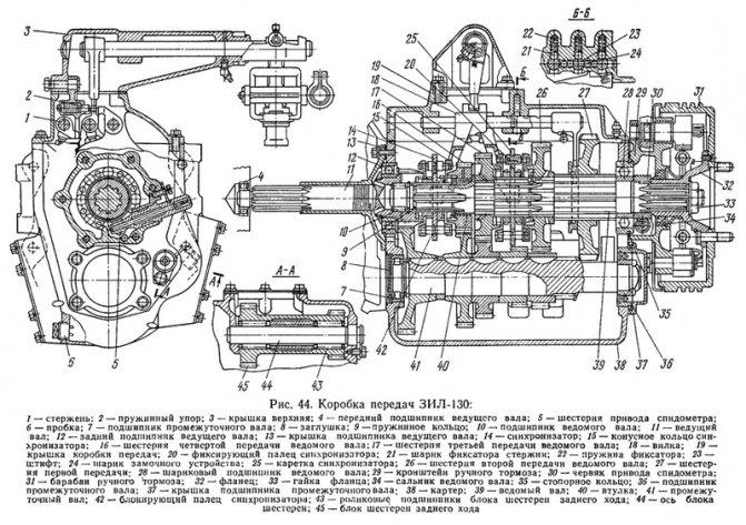 ЗИЛ-130 КПП